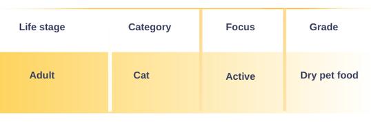 Kategorizace cats_1