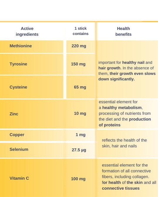 Kopie návrhu Standardized Curcuma longa extract (95% of curcumin and other cucuminoids)
