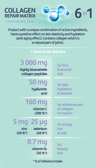 Collagen repair matrix_ingredients