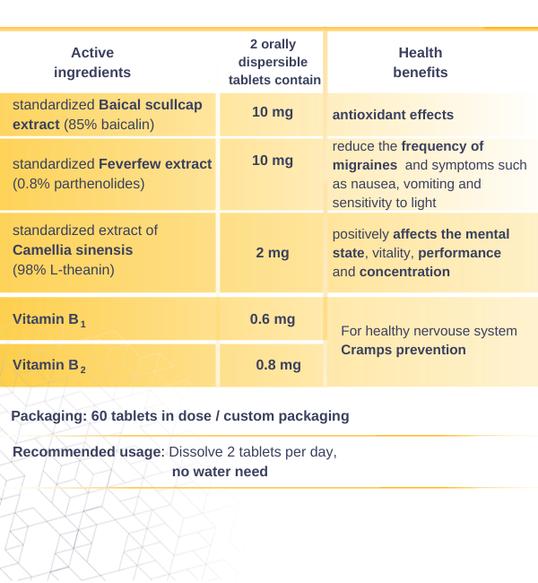 Standardized Curcuma longa extract (95% of curcumin and other cucuminoids) (15)