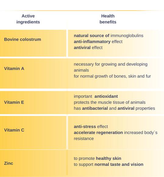aktivní látky (16)