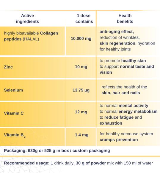 aktivní látky (3)