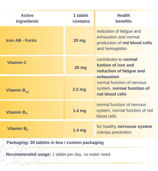aktivní látky (42)