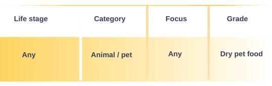 aktivní látky_animal_pet