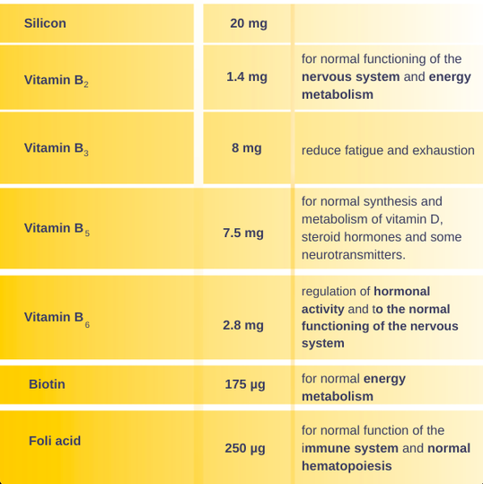 aktivní látyk BHC III