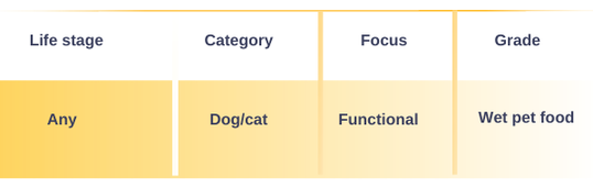 functional premixes _cat_dog