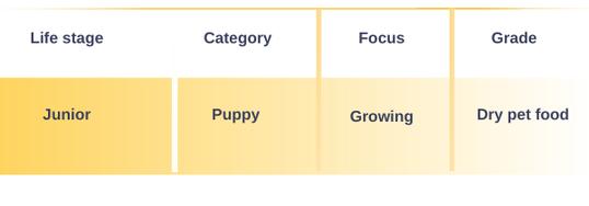 puppy _premix
