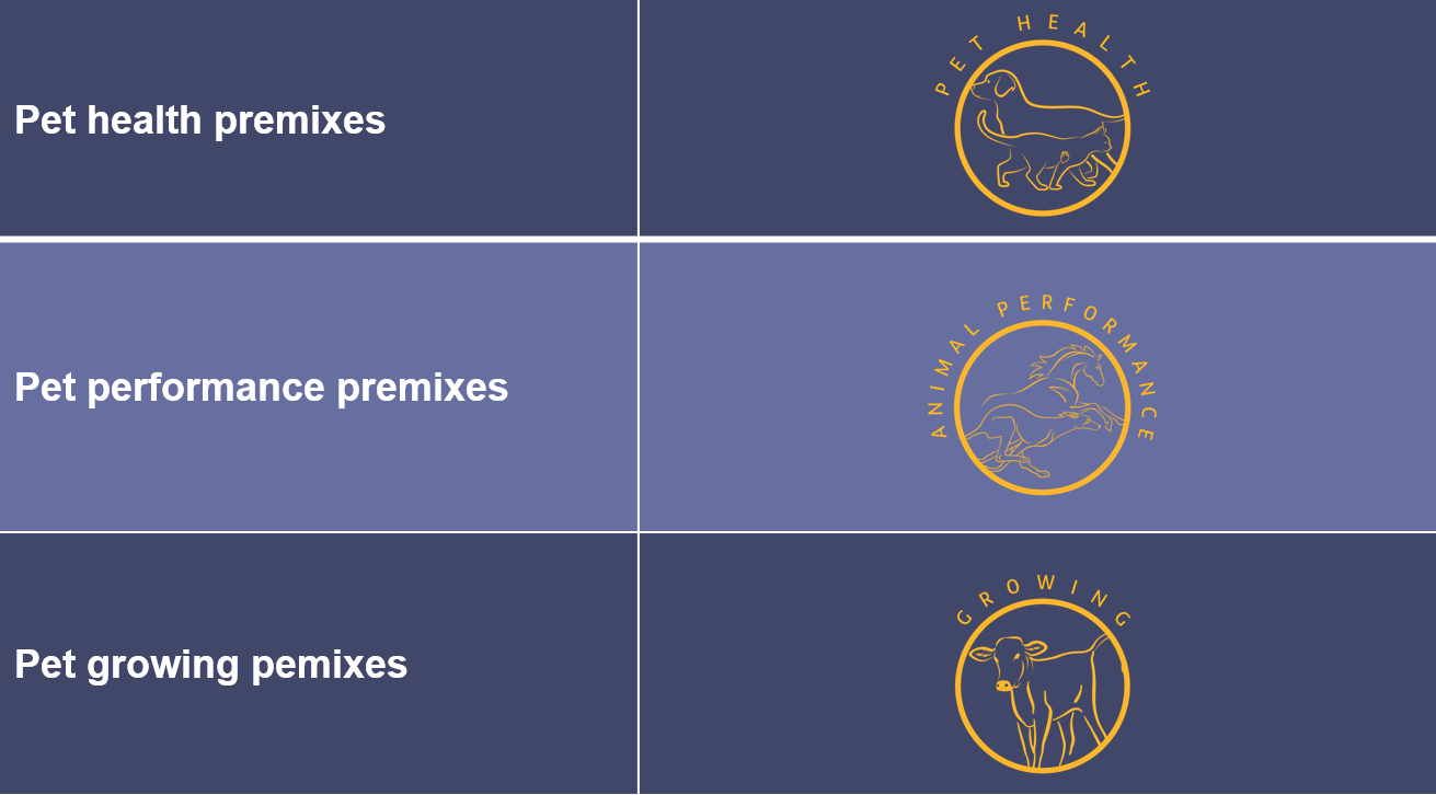 pet premixes